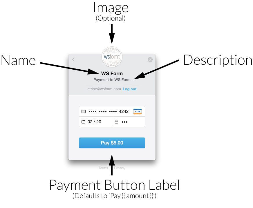 The Anatomy of a Stripe Checkout Pop-Up